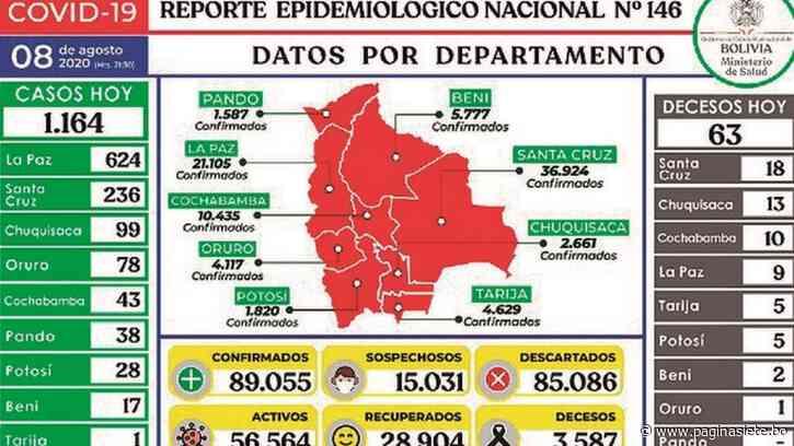 La Paz registra 624 nuevos casos y ya supera los 21.000 - Pagina Siete
