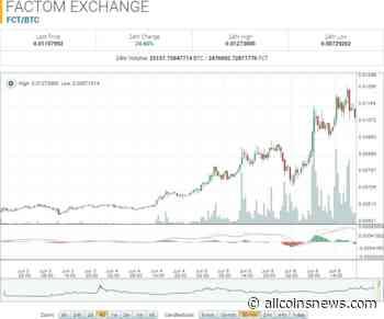 Factom Market Report: FCT Reaches All Time High - AllCoinsNews.com
