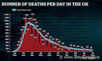 Coronavirus UK: 21 new fatalities and 816 infections