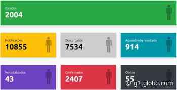 Com instabilidade no sistema de notificações, Presidente Prudente chega a 2.407 casos confirmados de Covid-19 - G1