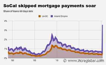 Bubble Watch: Southern California mortgages 60 days late hit record high - OCRegister