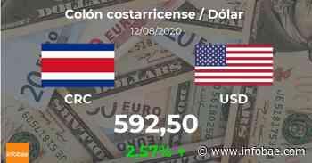 Dólar hoy en Costa Rica: cotización del colón costarricense al dólar estadounidense del 12 de agosto. USD CRC - infobae