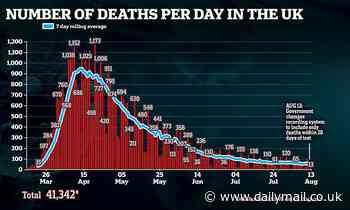 Coronavirus UK: 13 new fatalities in preliminary daily death toll