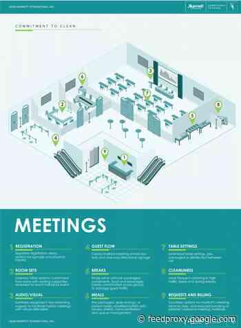 News: Marriott unveils new meetings hygiene standards