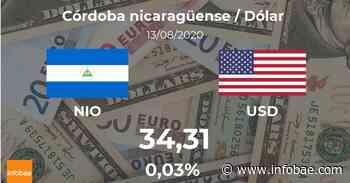 Dólar hoy en Nicaragua: cotización del córdoba nicaragüense oficial al dólar estadounidense del 13 de agosto. USD NIO - infobae