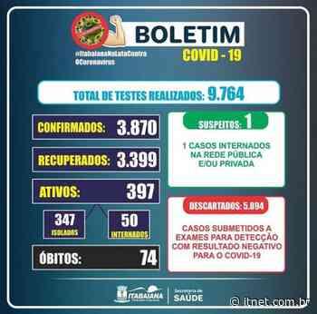 ITABAIANA: dois homens, de 28 e 34 anos e uma idosa de 94 faleceram em decorrência do coronavírus - Portal Itnet