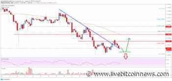 Cardano (ADA) Price Analysis: Risk of Larger Breakdown Below $0.12 - Live Bitcoin News