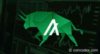 Algorand Price Analysis - ALGO Bulls Target Fresh 2020 Highs as Protocol Upgrade Puts Project Back into Spotlight | CoinCodex - CoinCodex