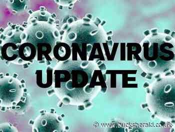 Coronavirus update September 9: two more cases in Aylesbury Vale, 12 in Buckinghamshire - Bucks Herald