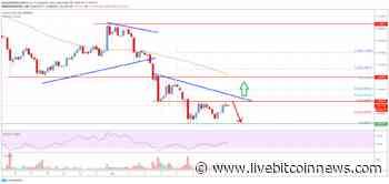 Cardano (ADA) Price Analysis: Trading Near Make-or-Break Levels - Live Bitcoin News