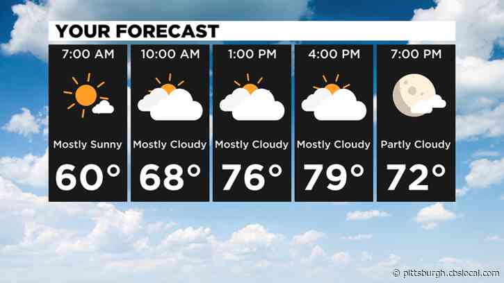 Pittsburgh Weather: Comfortable Start To The Weekend