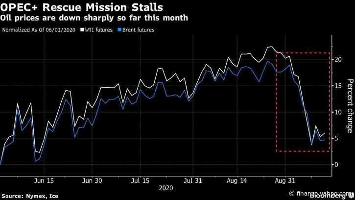 OPEC Bid to Rescue Oil Market Falters as Demand Bounce Fades