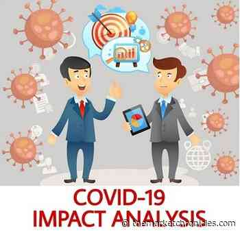 Increasing demand of Protein Kinase C Theta Market COVID-19 Impact Assessment and Recovery Analysis by 2020-2026 - The Market Chronicles