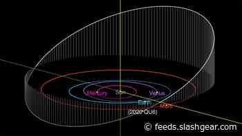 Asteroid 2020 QU6 was discovered by an amateur astronomer
