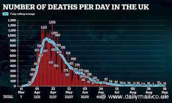 UK announces more Covid-19 deaths