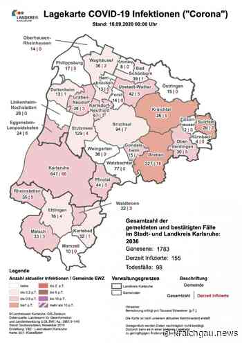 Corona in der Region (Stand: 16. September): Coronavirus in Bretten, Kreis Karlsruhe sowie Rhein-Neckar- und E - kraichgau.news