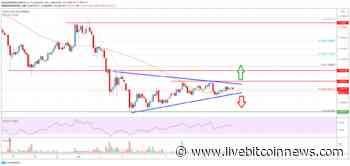 Cardano (ADA) Price Analysis: Bulls Eye Upside Break Above $0.10 - Live Bitcoin News