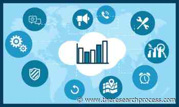 Fruit & Vegetables Market Competitive Landscape Analysis, Major Regions, Report 2020-2026 - The Research Process