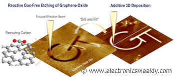 Electron beam sculptures graphene in 3d - Electronics Weekly