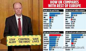 Coronavirus: Ministers fear Chris Whitty will quit if he doesn't get his way on lockdown