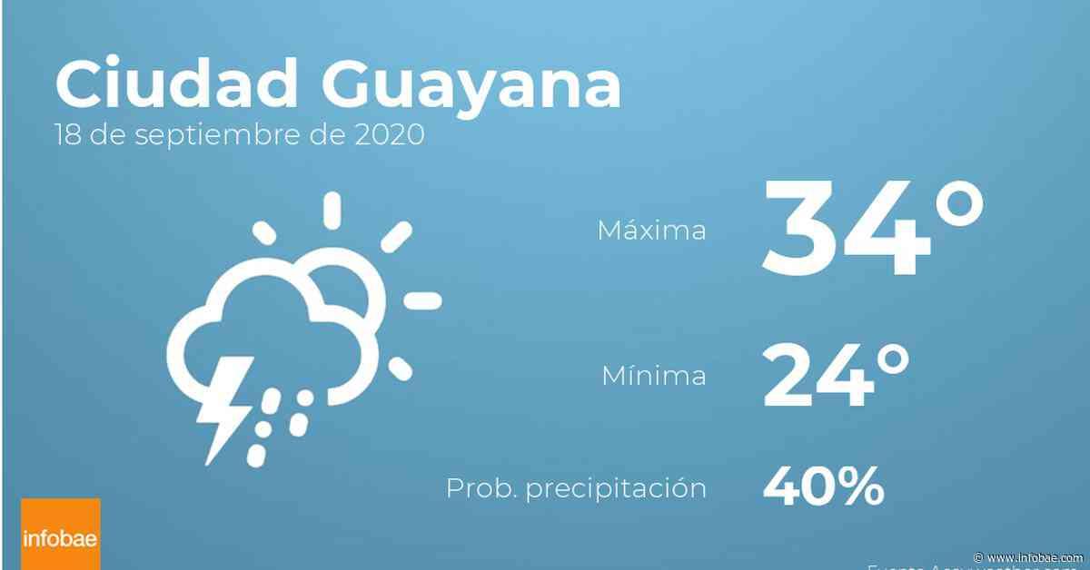 Previsión meteorológica: El tiempo hoy en Ciudad Guayana, 18 de septiembre - Infobae.com
