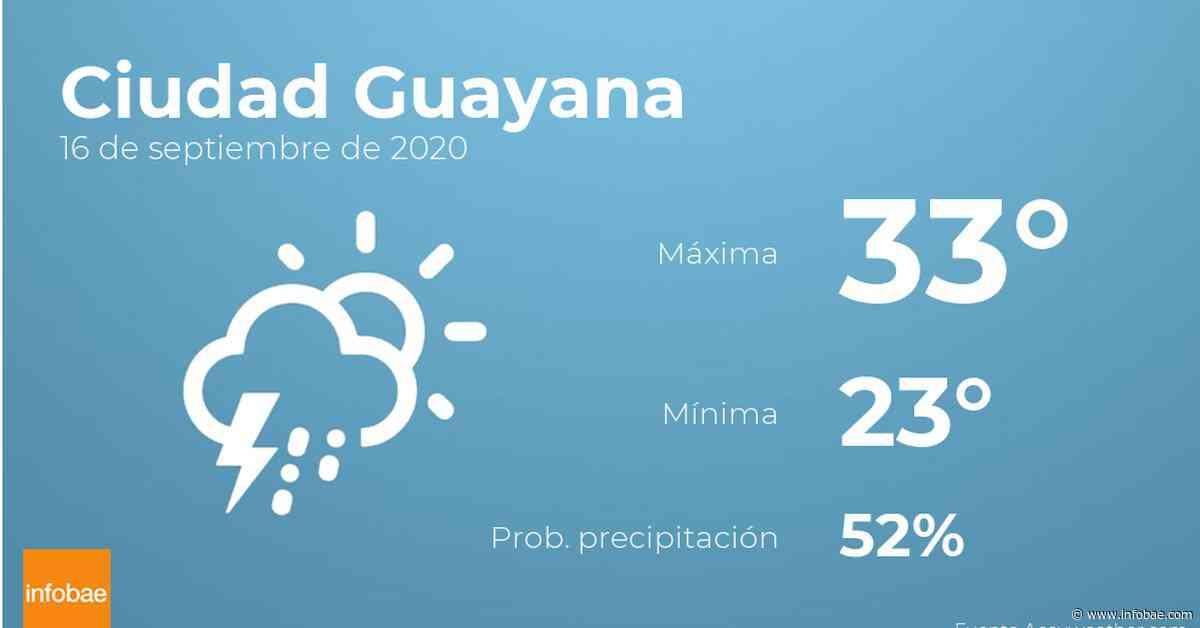 Previsión meteorológica: El tiempo hoy en Ciudad Guayana, 16 de septiembre - Infobae.com