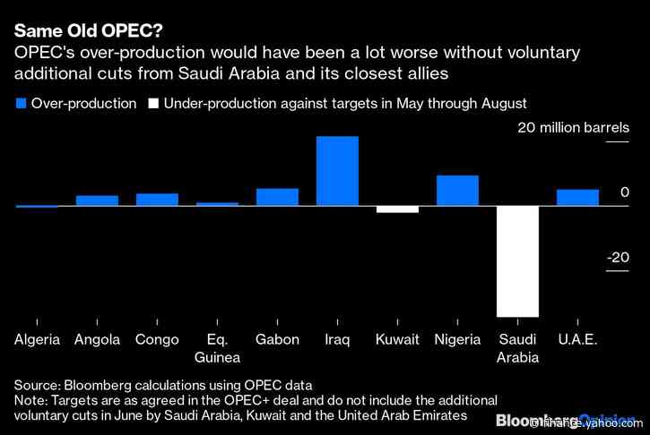 Why Saudi Arabia Wants to Scare Oil Traders