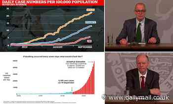 Are the government's 'scary' graphs as bad as they seem?