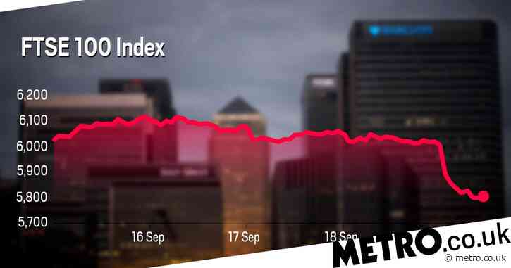 FTSE 100 suffers worst day since mid-June as shares tumble over lockdown fears