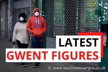 Public Health Wales share latest coronavirus statistics - South Wales Argus