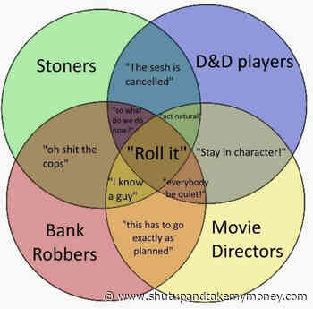 Stoners Roll It Venn Diagram – Meme