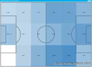 More involved in the box, outperforming xG - how Calvert-Lewin's game has changed