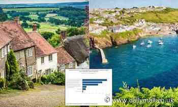 Covid exodus begins: One in ten city dwellers plan to move to the country or coast