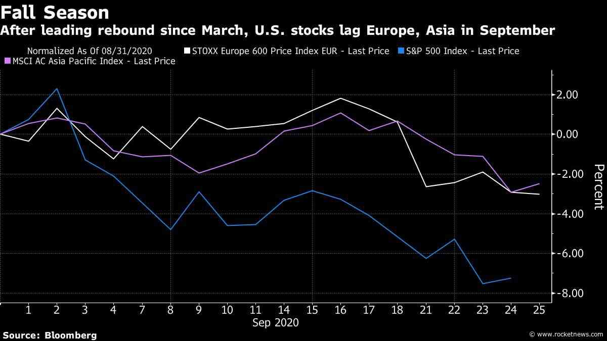 U.S. Stocks See Third-Biggest Outflow Ever – Yahoo Finance