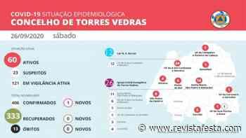 Torres Vedras registou um novo caso de infeção por COVID este sábado (26 SET) - Revista Festa