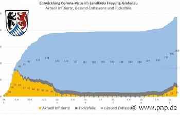 Die Corona-Zahlen steigen auch in Freyung-Grafenau - Passauer Neue Presse