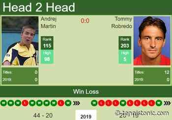H2H Andrej Martin vs. Tommy Robredo | Biella Challenger preview, odds, prediction - tennistonic.com