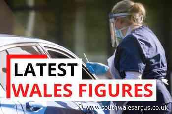 20 new coronavirus cases in Newport, 15 in Blaenau Gwent - South Wales Argus