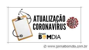 Notícias | Notícias: getulio-vargas-registra-terceiro-obito-por-covid19 - Jornal Bom Dia