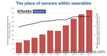 Wearable Sensor Industry Worth $2.5 bn in 2020, New IDTechEx Study Finds