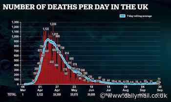 Coronavirus: UK announces deaths for Thursday