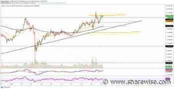 Binance Coin (BNB) Kurs Prognose – steigt der BNB Kurs jetzt stark an? - sharewise