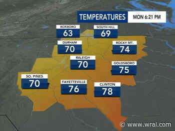 Cold-fronts bringing cooler, drier weather