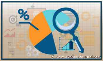 Cryptocurrency Market Analysis by Size, Share, Growth, Trends up to 2026 - Express Journal