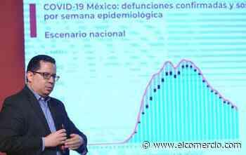 México reporta 854 926 casos y 86 338 fallecidos acumulados por el covid-19