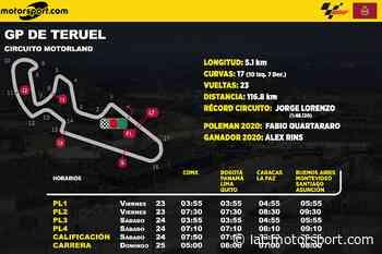 Horarios para el GP de Teruel MotoGP - Motorsport.com Latinoamérica