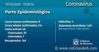 ▷ Covid-19: 8 casos nuevos, 4 en San Javier, 2 en Posadas, 1 en Apóstoles y 1 en San Ignacio - noticiasdel6.com - Noticiasdel6.com
