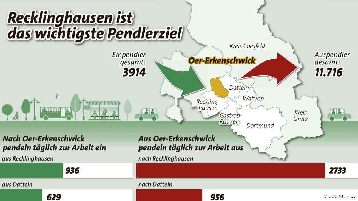 Oer-Erkenschwick ist Pendlerstadt - 24VEST