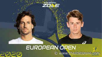 2020 European Open Round of 16 – Feliciano Lopez vs Alex de Minaur Preview & Prediction - The Stats Zone