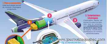 Des avions propres en 2035?